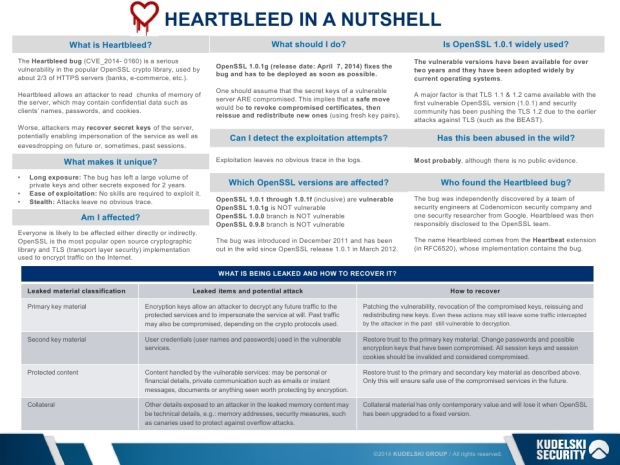 Heartbleed_in_a_Nutshell_KS