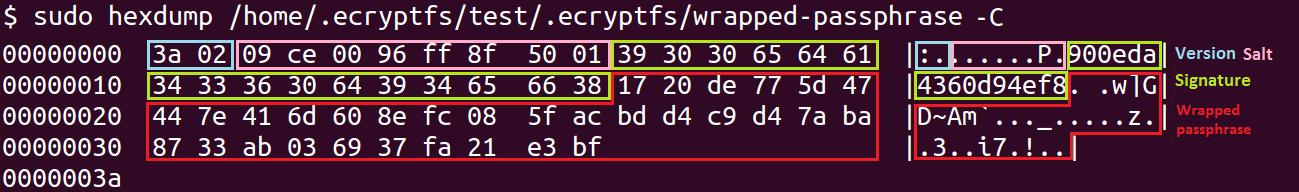 How to crack Ubuntu encryption and passwords